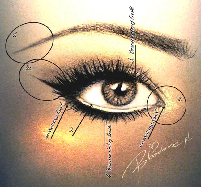 Jak powiekszyc oczy makijazem rysunek
