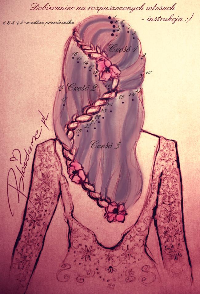dobieraniec-rozpuszczone-wlosy-fryzura-slubna