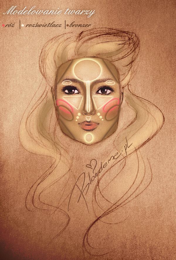Modelowanie twarz kwadratowa blog