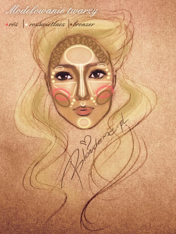 Modelowanie twarzy bronzer rozswietlacz blog