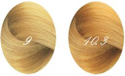 Blond zlocisty naturalny odcienie blog