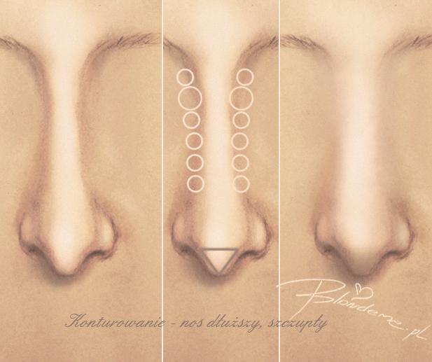 Dlugi nos modelowanie twarzy blog makijaz
