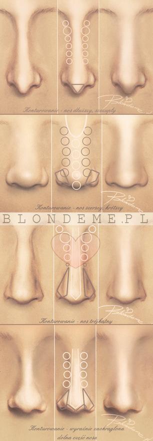 Modelowanie twarzy korekta nosa makijaz blog